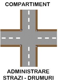 strazi-drumuri